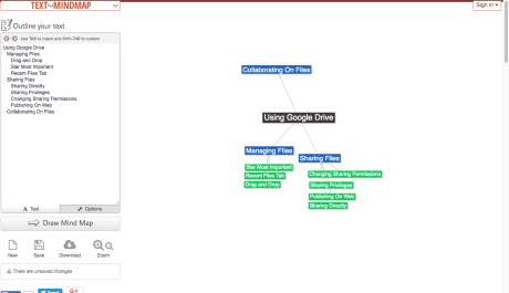 Text2Mindmap Example