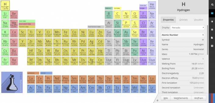 Best google chrome apps for science teachers in 2018 guildway chemreference is a helpful app for students taking chemistry class it gives comprehensive information of the elements in the periodic table urtaz Gallery